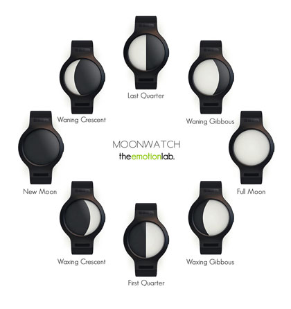Moonwatch