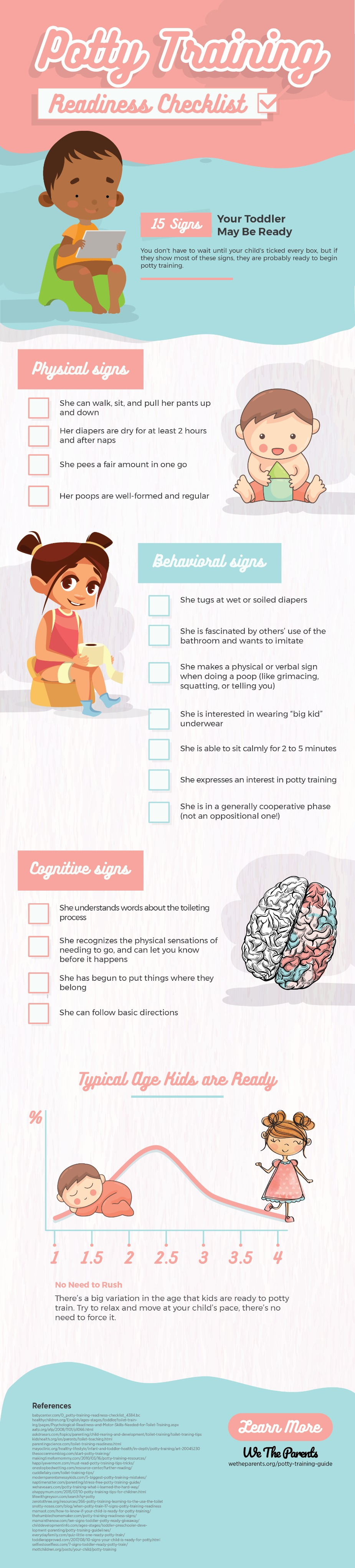 Potty Training Checklist and Infographic