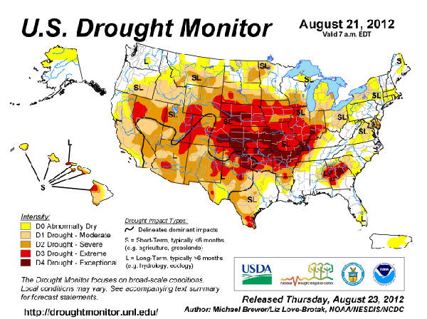 Drought in the U.S. in 2012.