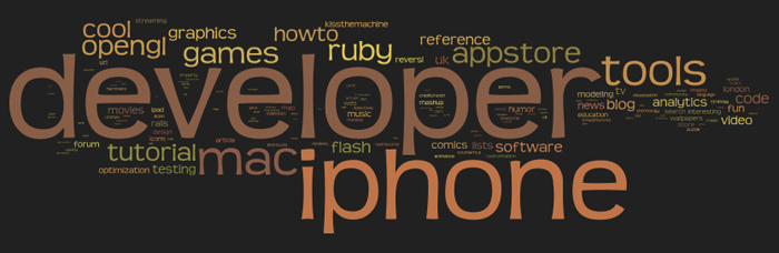 Word cloud for my delicious tags