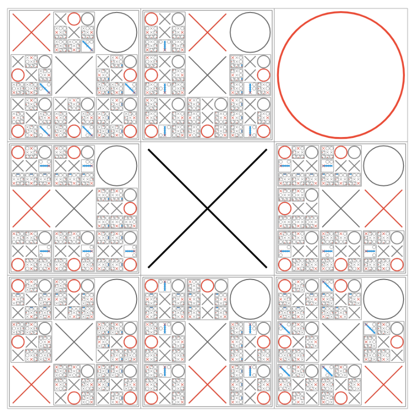 Tic-tac-toe-ception screenshot