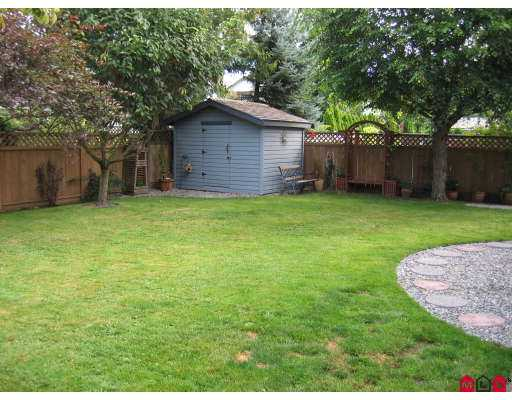 "Photo 25:  in Surrey: Panorama Ridge House for sale in ""Boundary Park"" : MLS(r) # F2722878"