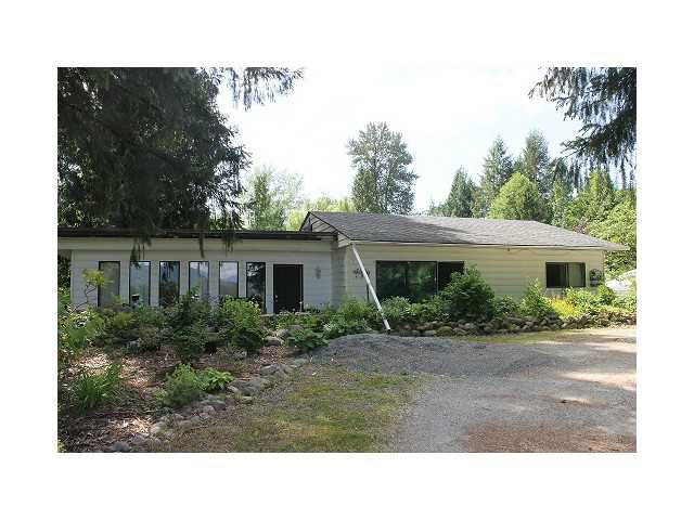 Main Photo: 22288 136TH AV in Maple Ridge: North Maple Ridge House for sale : MLS(r) # V1065607