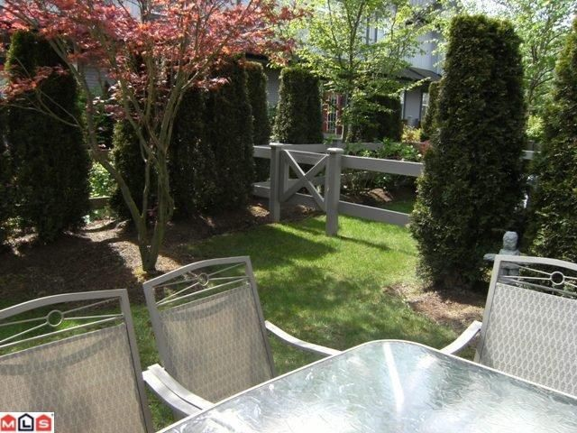 Photo 24: 41 18828 69TH Avenue in Surrey: Clayton Townhouse for sale (Cloverdale)  : MLS® # F1010335