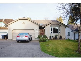 Main Photo: 6044 191A STREET in Surrey: Cloverdale BC House for sale (Cloverdale)  : MLS(r) # R2049904
