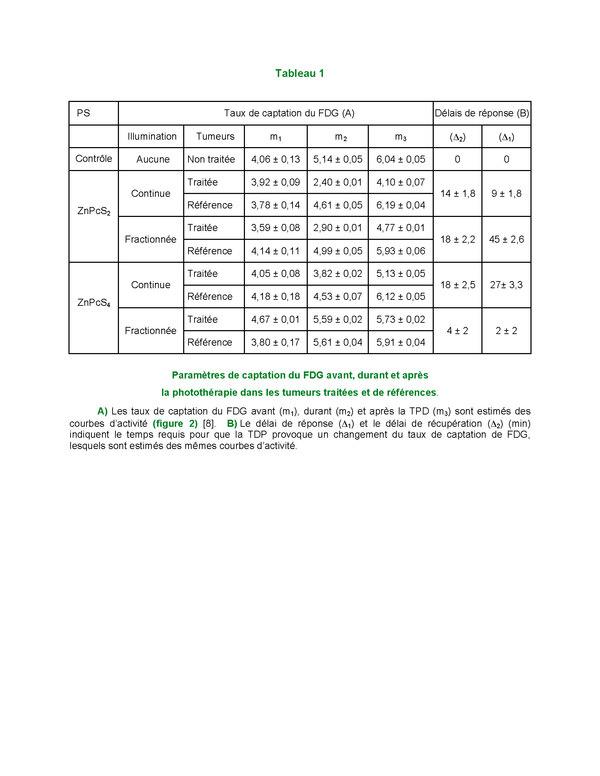 Tableau%201%20msa2011-12