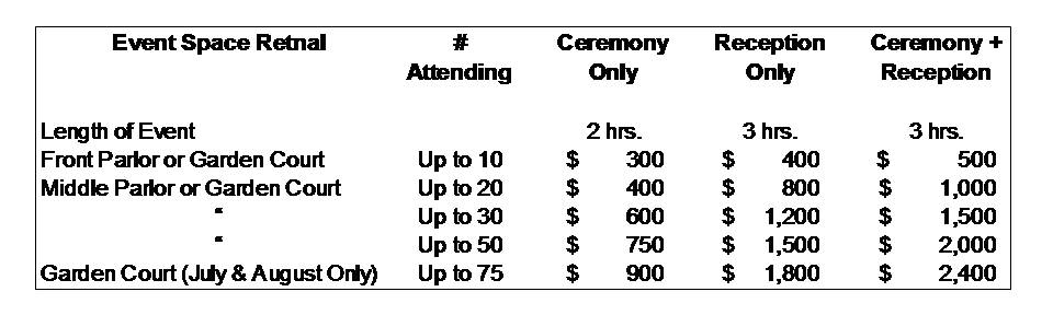 Wedding_pRICING