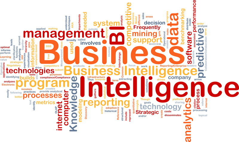 business report on marketing intelligence Access market intelligence reports 24-7 through web-based market intelligence software that helps you stay informed of the latest consumer credit trends.