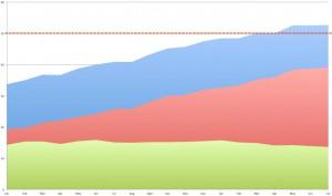 Booj graph 1