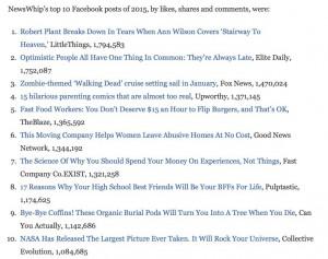 top articles 2015