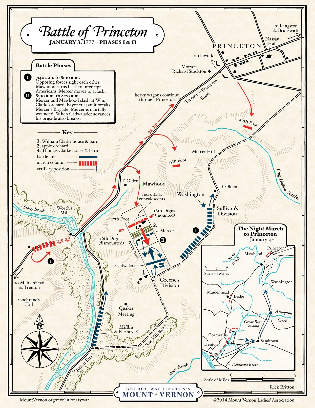 Map The Battle Of Princeton Phases I Amp Ii 183 George