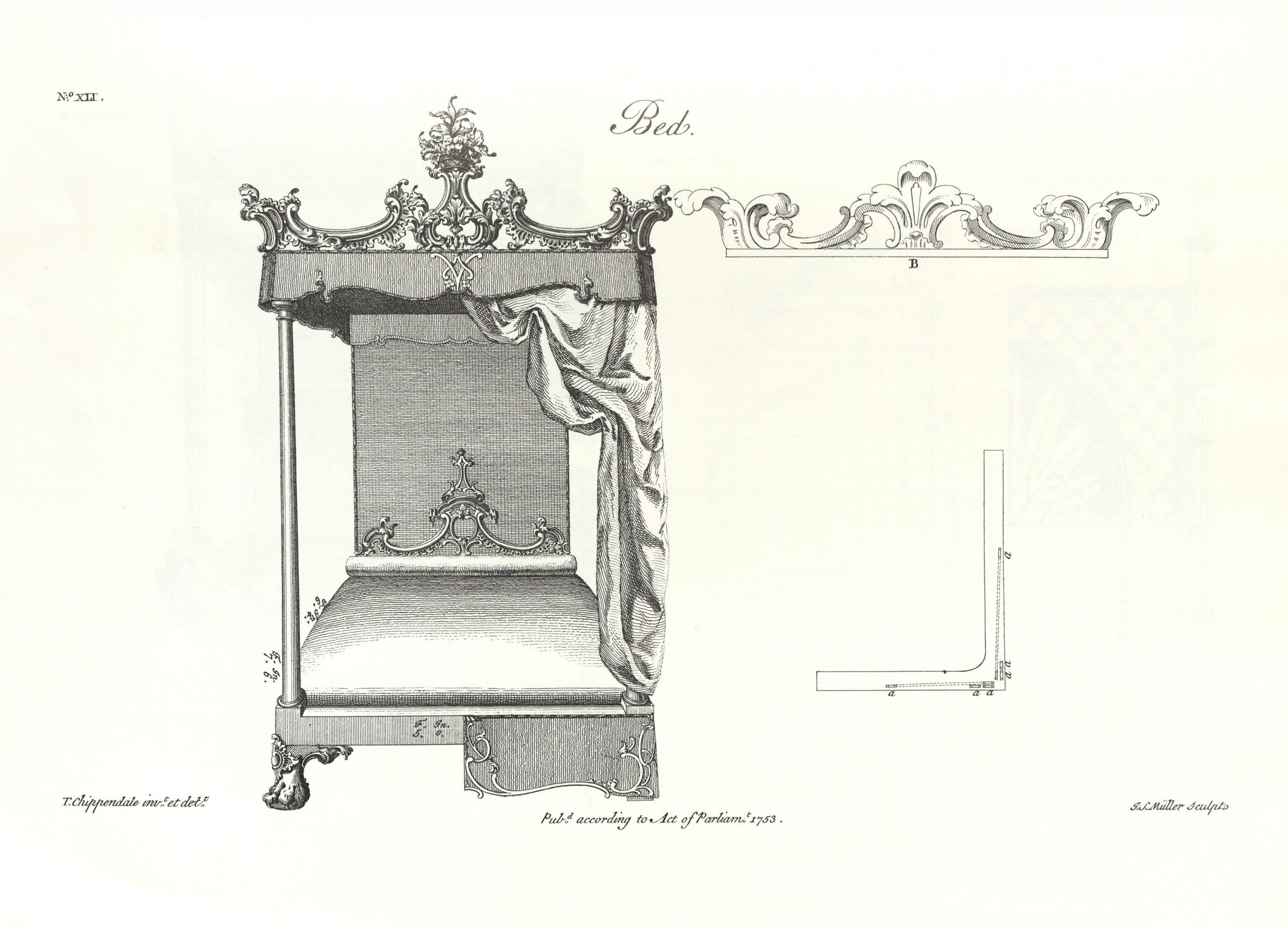 "Thomas Chippendale recommended the design labeled ""B"" to be covered ""with the same stuff as the curtains."" Thomas Chippendale, The Gentleman and Cabinet-Maker's Director (London: 1762), plate XLI."