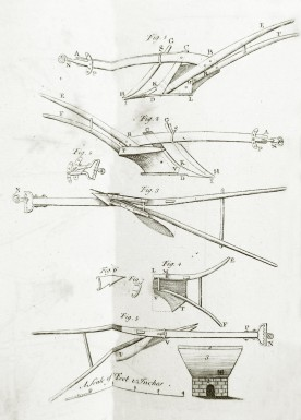 Illustration showing various plow designs