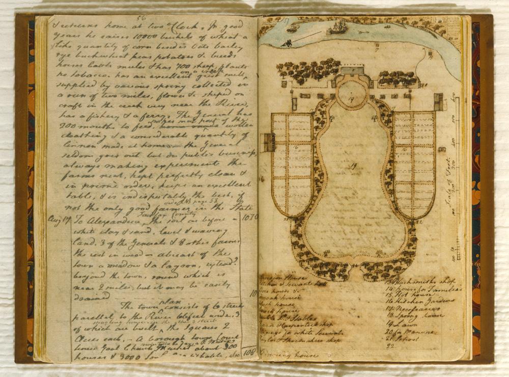 Samuel Vaughan's 1787 Plan of Mount Vernon.