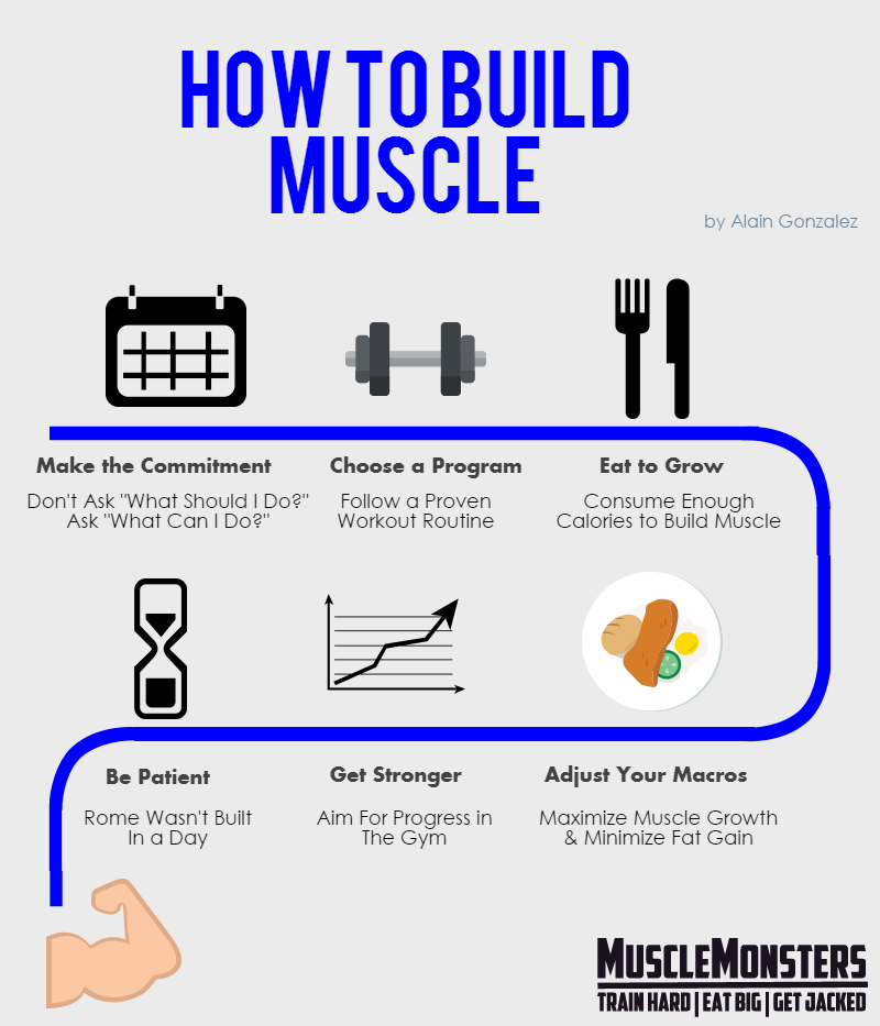 how+to+build+muscle.png