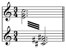 Petrushka_chord_Second_Tableau