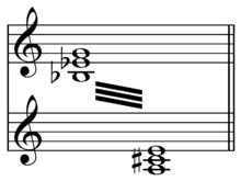 Petrushka_chord_Third_Tableau