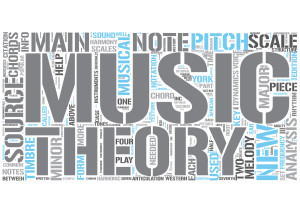 Music Theory Teaching Tools: Music theory Word Cloud Concept