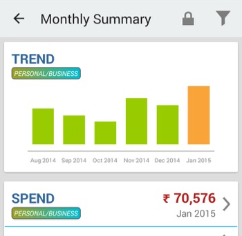 monthly spend