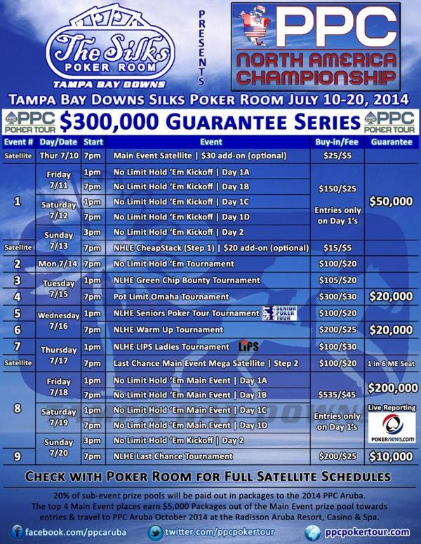 2014 Players Poker Championship North America