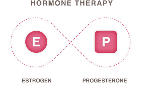 breast cancer lab tests hormone therapy