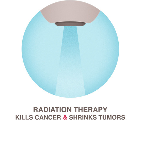 breast cancer treatment radiation therapy kills shrinks tumors