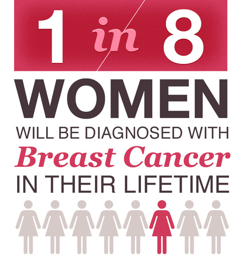 an analysis of breast cancer as cause of death in most women today Phyllis laccetti, a participant in the tailorx breast cancer study, at her home in   chicago — the majority of women with the most common type of early-stage   now, they can have confidence in those decisions, experts said  the patients ' tumors were analyzed using a test called oncotype dx, which.