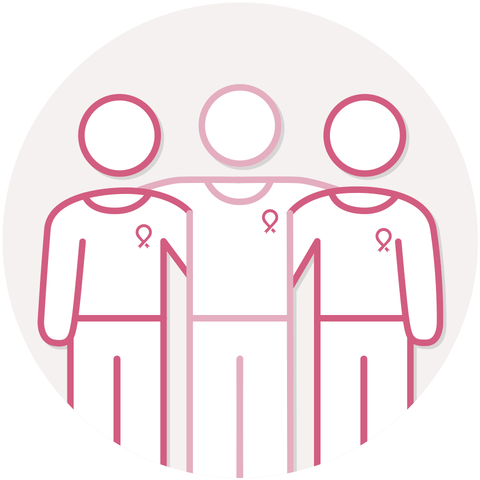 Icon showing coworkers wearing pink breast cancer awareness ribbons, joining together in support of breast cancer survivors.