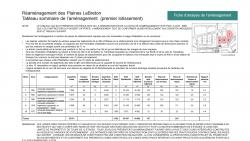 Réaménagement des Plaines LeBreton - Tableau sommaire de l'aménagement