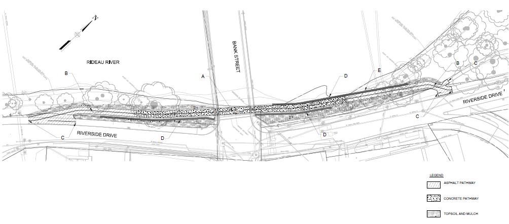 Projet de passage inférieur de la rue Bank et de la promenade Riverside