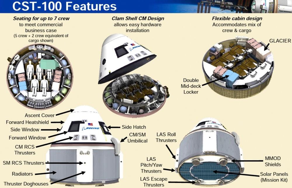 boeing cst-100 spacecraft updates - page 2 - science discussion  u0026 news