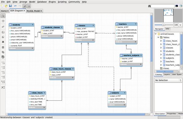 Visual Database Creation with MySQL    Workbench      vZhai  Info Sharing Blog