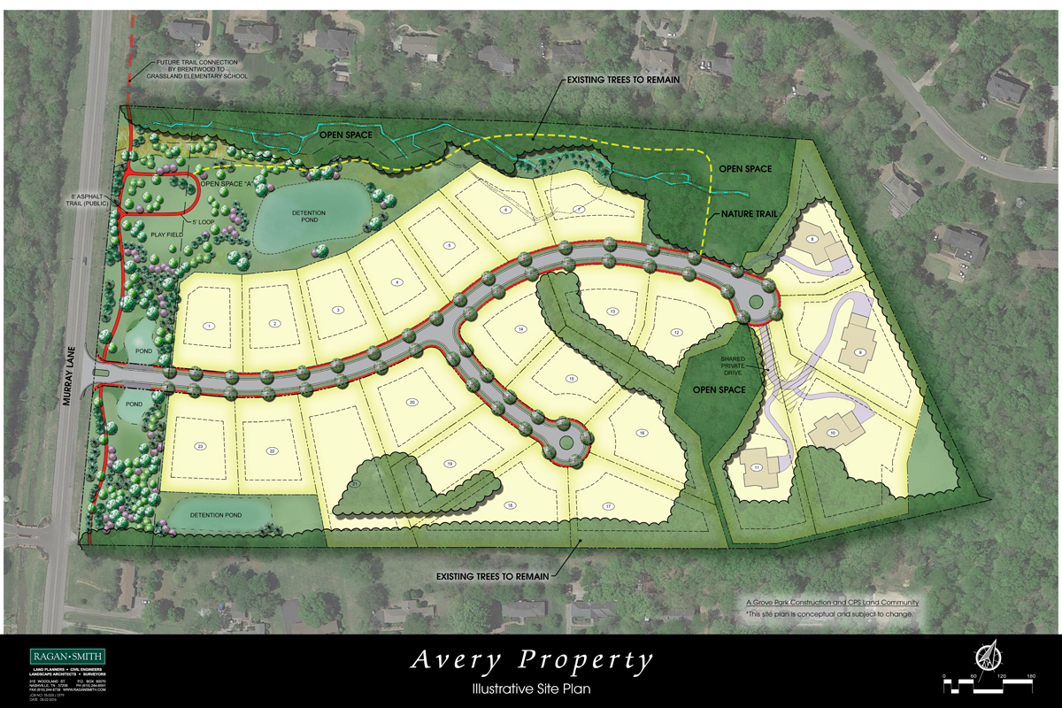 Grove Park Land to break ground on luxury subdivision off Murray Lane