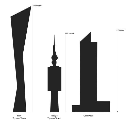طراحی برج