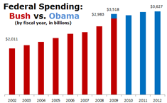 Federal_spending_bush_vs_obama_factcheck_235x145_column