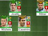 FC Manager Team Management
