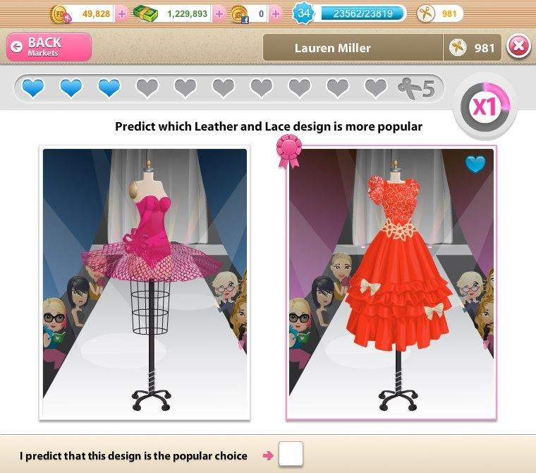 Virtual Fashion Designer Games