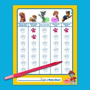 PAW-ty Training Chart