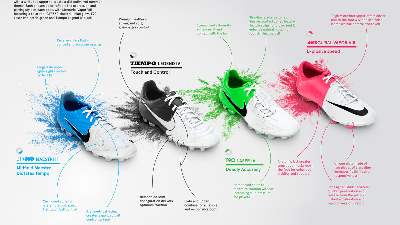 Boot design by nike - Nike Football Boot Design