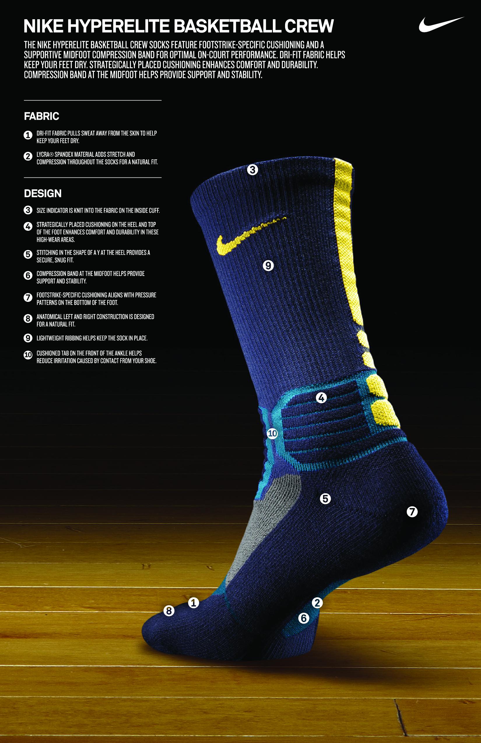 Introducing The Nike Hyper Elite Basketball Crew Socks ...