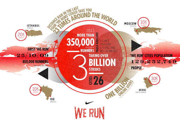 Nike's 2013 We Run Race Series Marks Fifth Anniversary