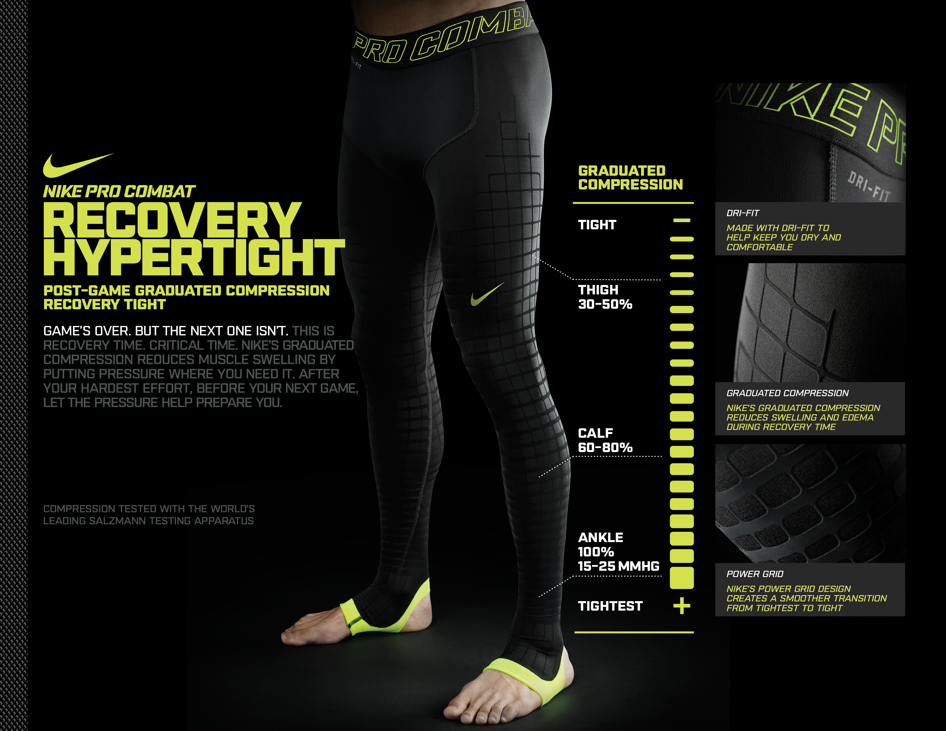Introducing the Nike Pro Combat Recovery Hypertight - Nike ...