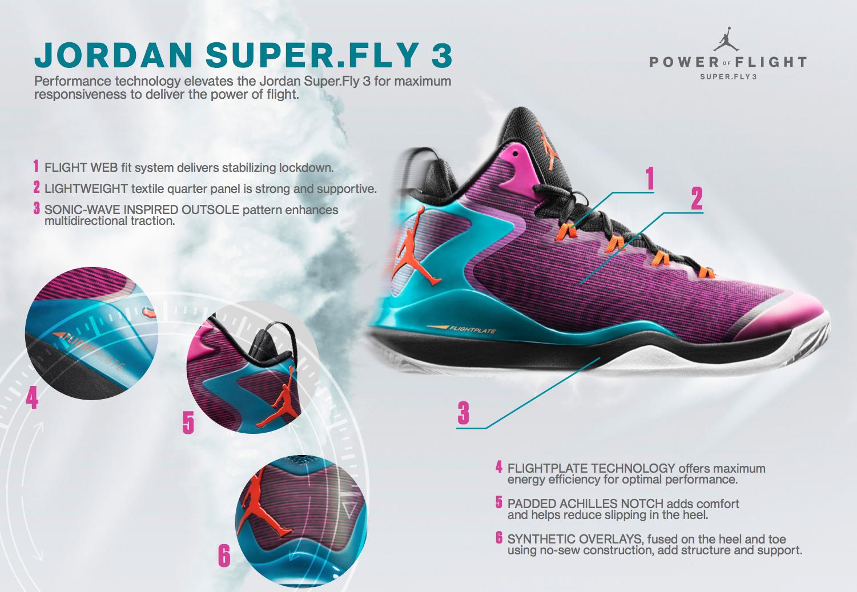 nike énoncé de mission - Nike News - Introducing the Jordan Super.Fly 3