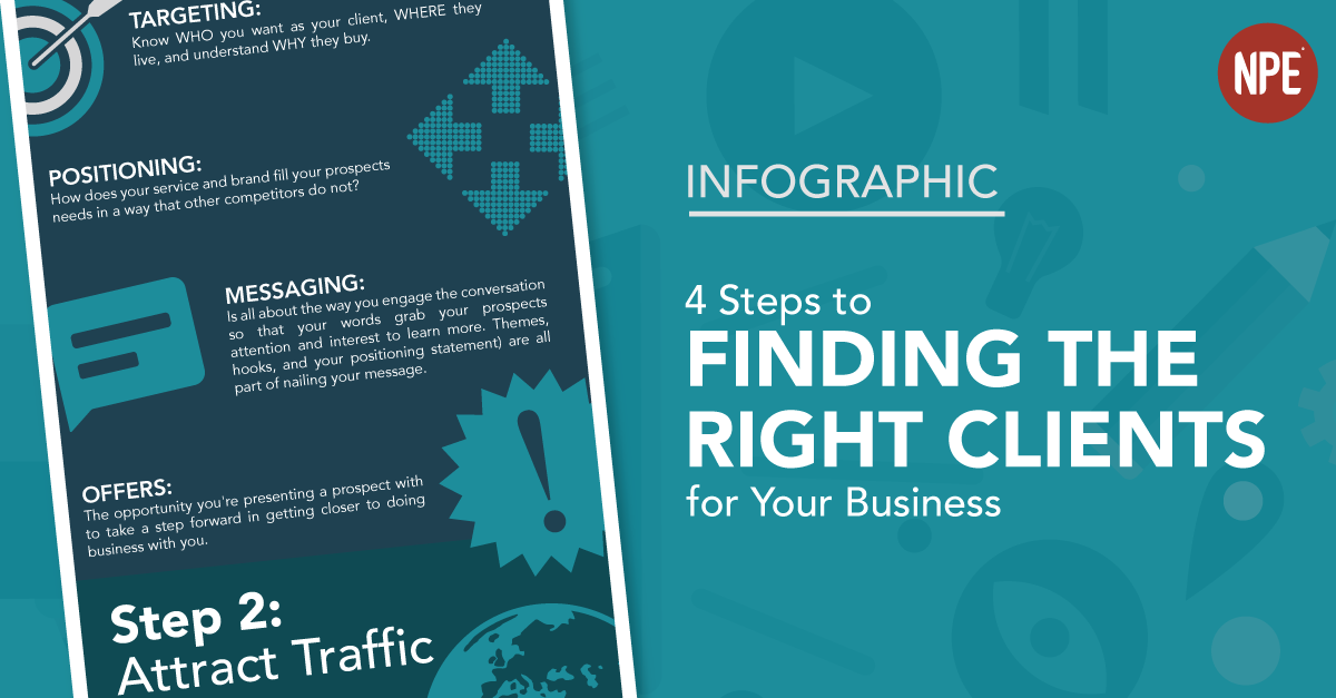[INFOGRAPHIC] 4 Steps to Finding the RIGHT Clients for Your Business