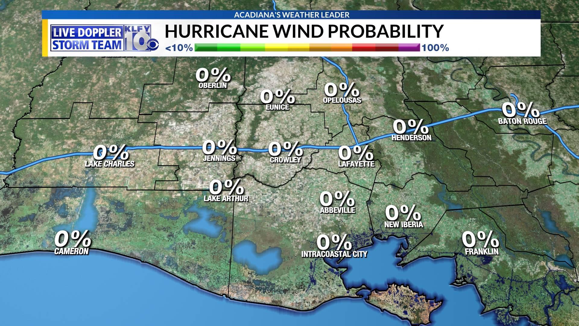 Hurricane Wind Probability