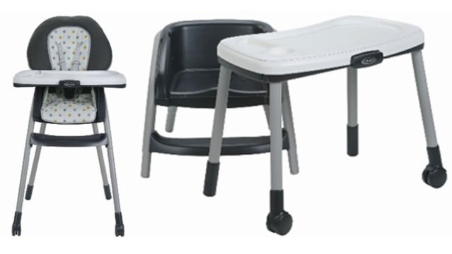 36,000 highchairs sold at Walmart recalled after five kids hurt