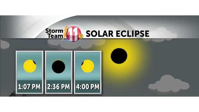 All You Need To Know About The Solar Eclipse!
