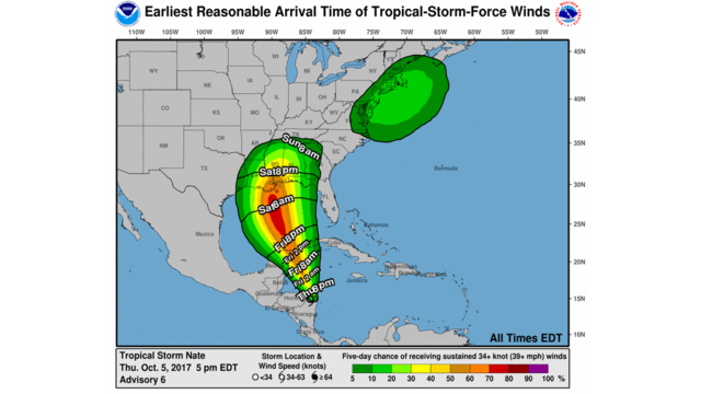 Nate: Tropical track favors west but poses other risks