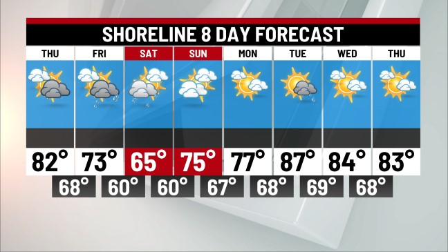 8 Day Forecast | WTNH.com Daily Weather Maps on