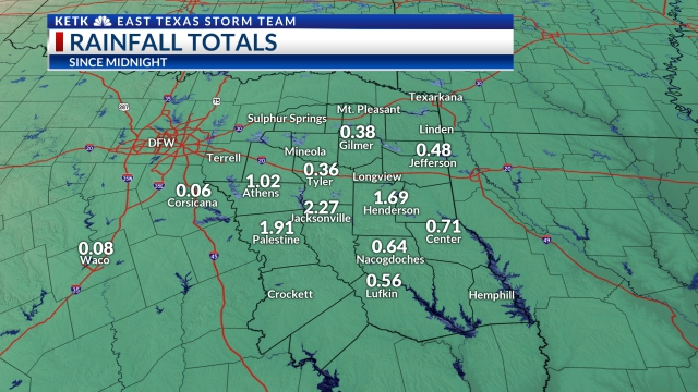 Rainfall Total TODAY